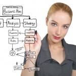 Businessplan Vorlage & Tipps zum Finanzplan