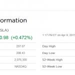 Tesla Aktie  steigt dank Absatzanstieg