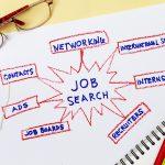 Die Gestaltung der perfekten Jobsuche